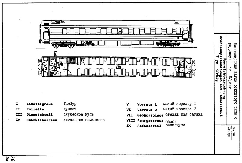 Пассажирский вагон открытого